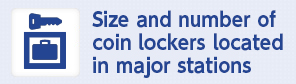 Size and number of coin lockers located in major stations