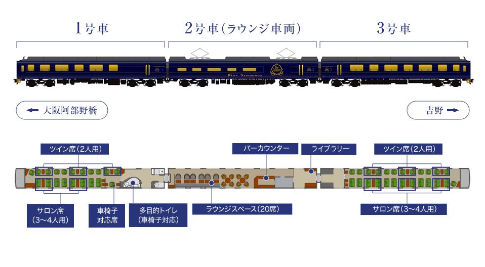 近鉄特急「青の交響曲」座席表